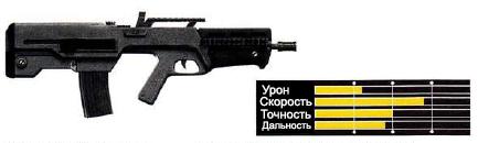 Улучшенная винтовка