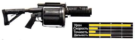 Гранатомет