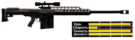 Тяжёлая винтовка