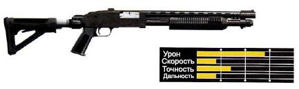 Помповое ружье